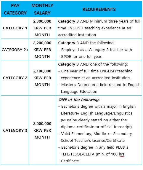 Jobs Teaching English Abroad